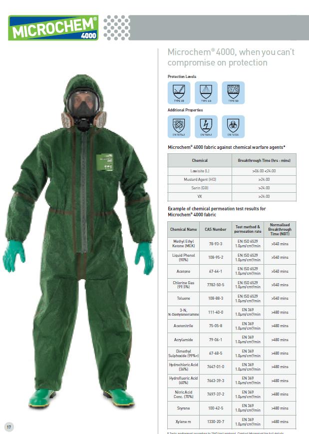 Bán quần áo chống hóa chất giá rẻ tại HN 0334290888